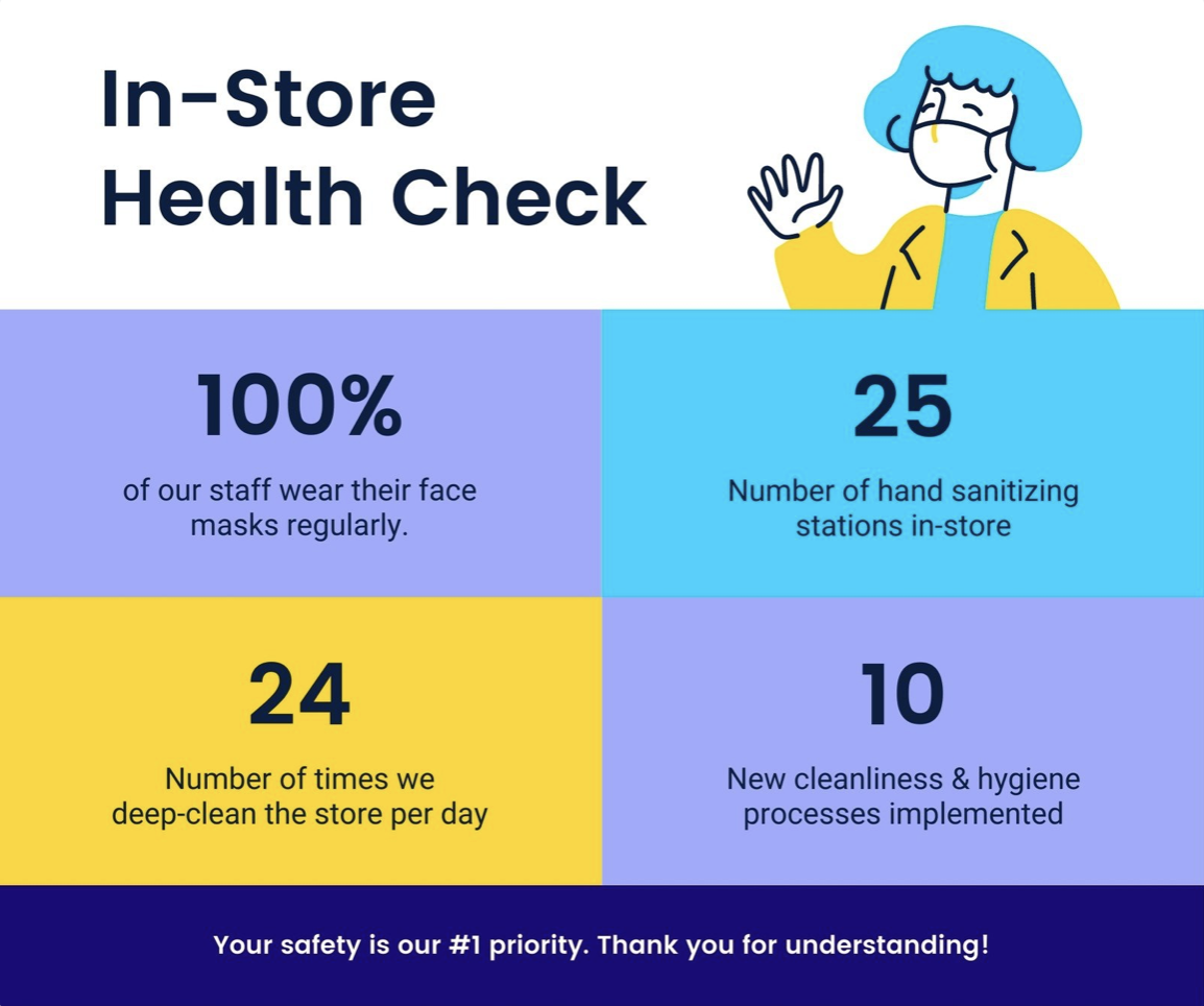 Purple Blue and Yellow Woman Icons_Illustration Safety Culture